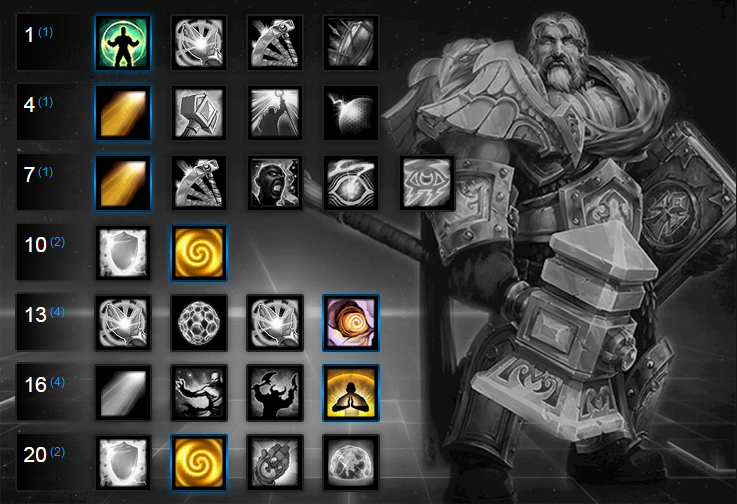 Uther-build-heroes-of-the-storm